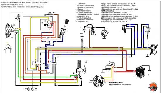 Schema Elettrico Auto Per Bambini : Scrambler uso e manutenzione proiettore